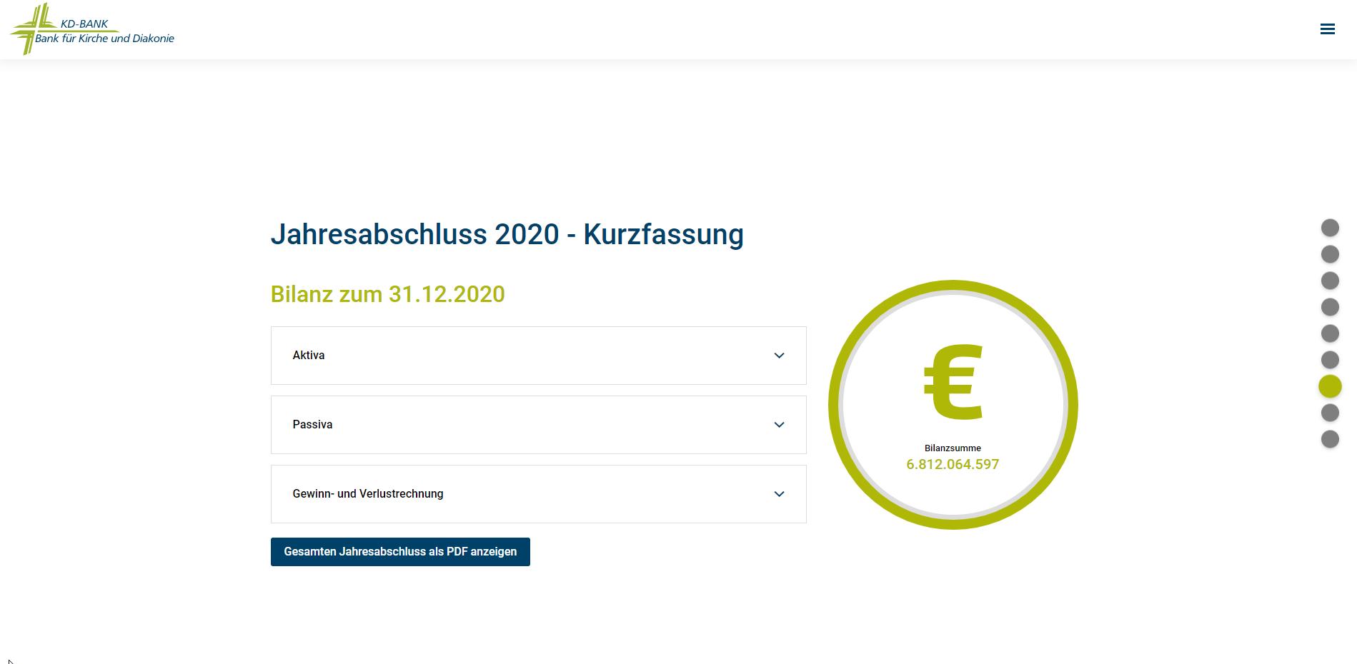 Digitaler Geschäftsbericht - KD-Bank
